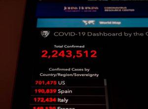 Coronavirus (COVID-19) cases reach 2.4 million worldwide cases